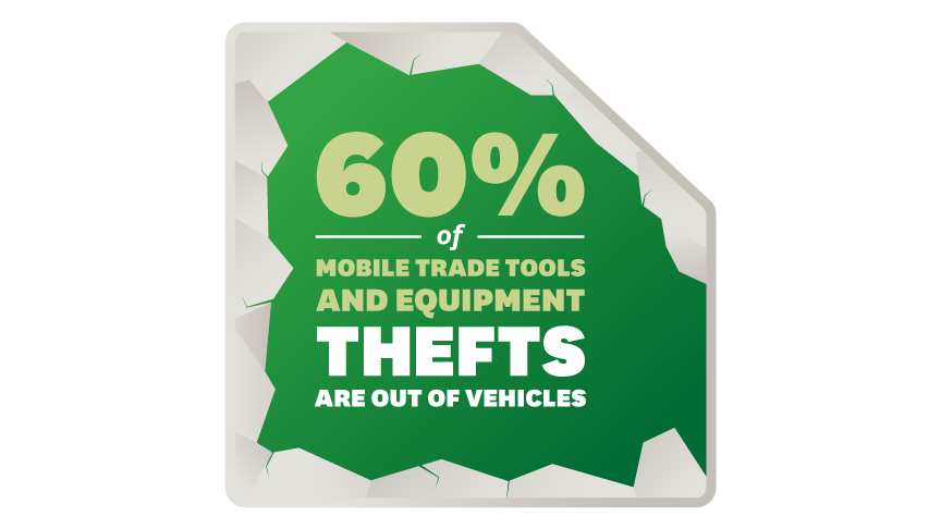 60 per cent of mobile trade tools and equipment thefts are out of vehicles