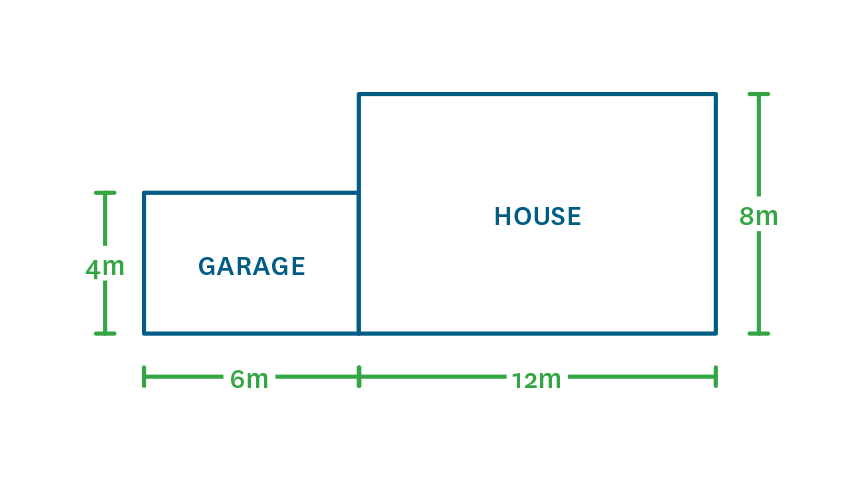 example of house and attached garage with measurements on the side showing width and height in metres